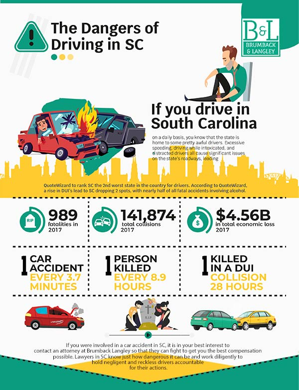 Brumback Langley Car Accident - Infographic
